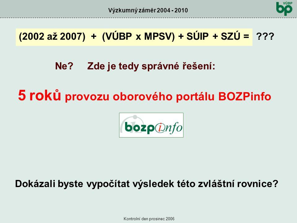 Výzkumný záměr 2004 - 2010 Kontrolní den prosinec 2006 Sjednocená zdrojová základna BOZPsafe - platforma pro řízení znalostí v oblasti BOZP Dosažené výsledky:  Tvorba podpůrné části zdrojové základny  Tezaurus – SW nástroj Multites  Terminologický slovník BOZP využití enginu MediaWiki, které umožňuje velké možnosti logického strukturování.