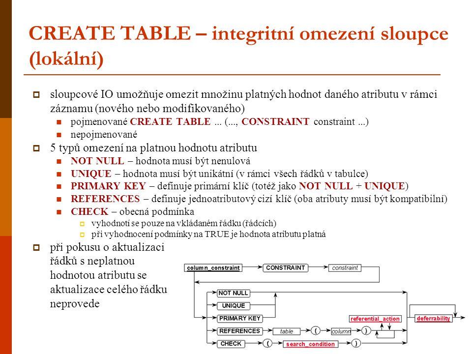 CREATE TABLE – integritní omezení sloupce (lokální)  sloupcové IO umožňuje omezit množinu platných hodnot daného atributu v rámci záznamu (nového neb