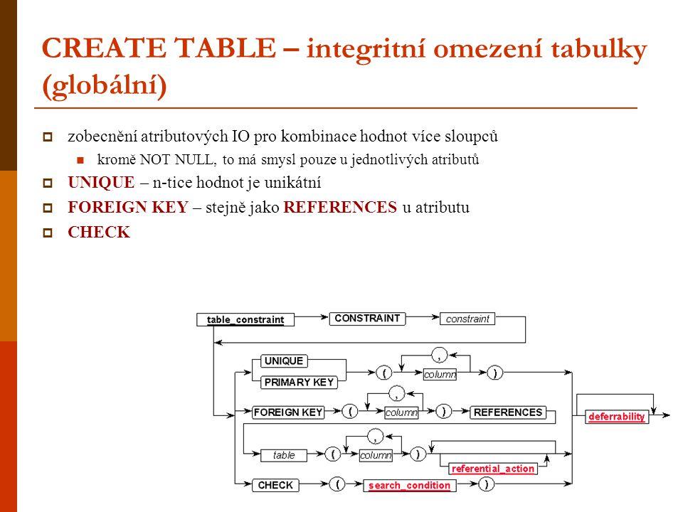 CREATE TABLE – integritní omezení tabulky (globální)  zobecnění atributových IO pro kombinace hodnot více sloupců  kromě NOT NULL, to má smysl pouze