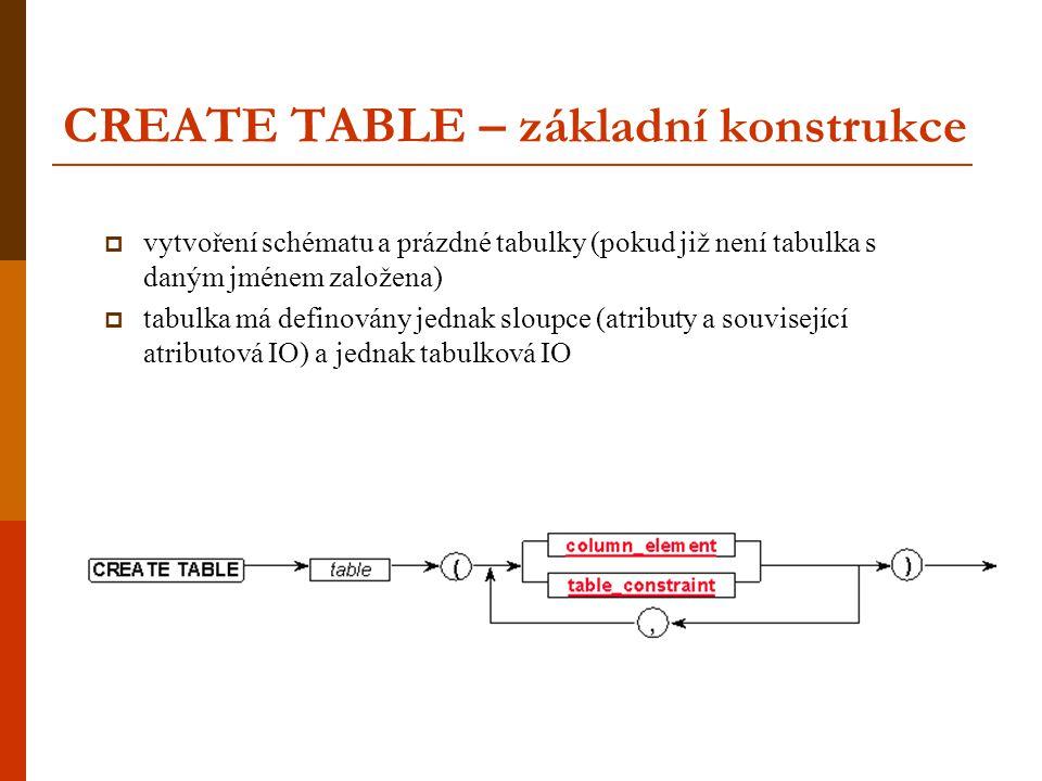 CREATE TABLE – základní konstrukce  vytvoření schématu a prázdné tabulky (pokud již není tabulka s daným jménem založena)  tabulka má definovány jed
