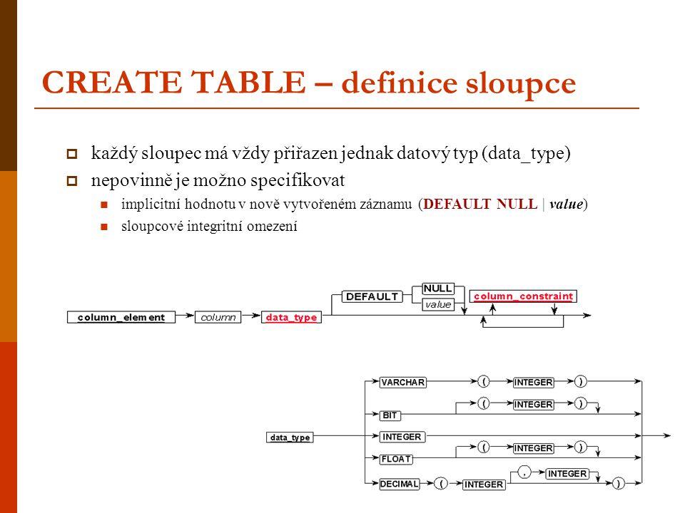 CREATE TABLE – definice sloupce  každý sloupec má vždy přiřazen jednak datový typ (data_type)  nepovinně je možno specifikovat  implicitní hodnotu