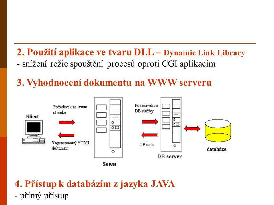 2. Použití aplikace ve tvaru DLL – Dynamic Link Library - snížení režie spouštění procesů oproti CGI aplikacím 3. Vyhodnocení dokumentu na WWW serveru