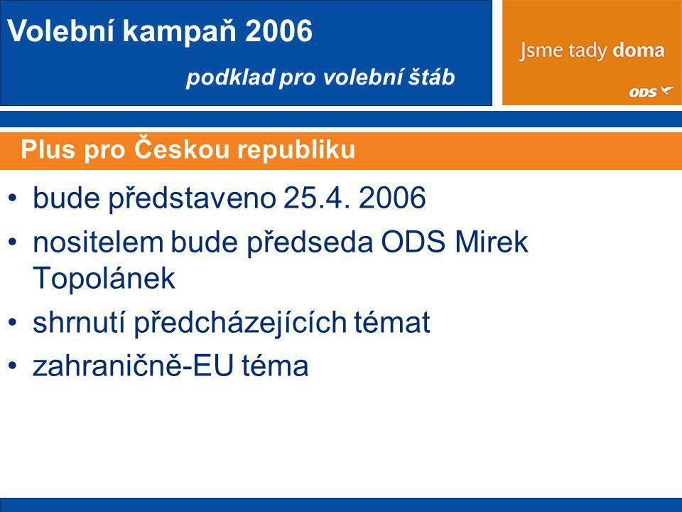 Volební kampaň 2006 podklad pro volební štáb Plus pro Českou republiku •bude představeno 25.4.