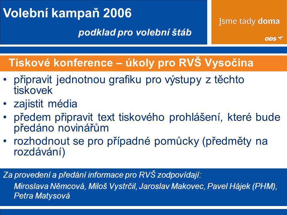 Volební kampaň 2006 podklad pro volební štáb Tiskové konference – úkoly pro RVŠ Vysočina •připravit jednotnou grafiku pro výstupy z těchto tiskovek •zajistit média •předem připravit text tiskového prohlášení, které bude předáno novinářům •rozhodnout se pro případné pomůcky (předměty na rozdávání) Za provedení a předání informace pro RVŠ zodpovídají: Miroslava Němcová, Miloš Vystrčil, Jaroslav Makovec, Pavel Hájek (PHM), Petra Matysová