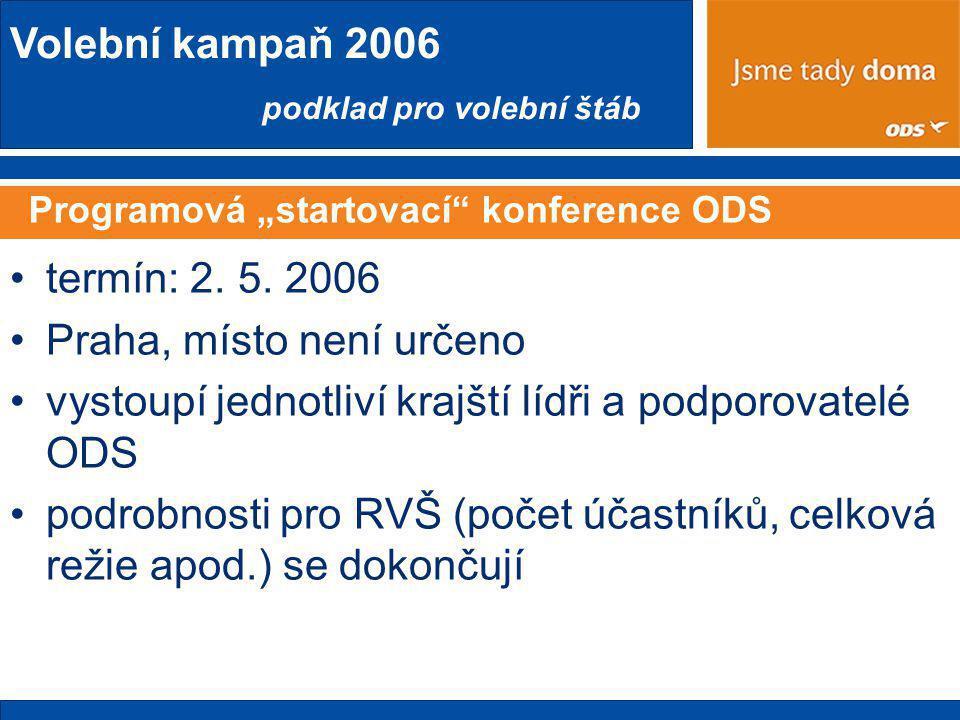 """Volební kampaň 2006 podklad pro volební štáb Programová """"startovací konference ODS •termín: 2."""