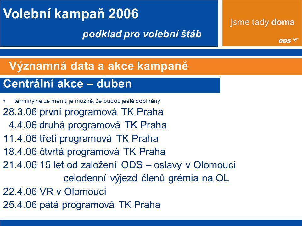 Volební kampaň 2006 podklad pro volební štáb Významná data a akce kampaně •t•termíny nelze měnit, je možné, že budou ještě doplněny 28.3.06 první programová TK Praha 4.4.06 druhá programová TK Praha 11.4.06 třetí programová TK Praha 18.4.06 čtvrtá programová TK Praha 21.4.06 15 let od založení ODS – oslavy v Olomouci celodenní výjezd členů grémia na OL 22.4.06 VR v Olomouci 25.4.06 pátá programová TK Praha Centrální akce – duben