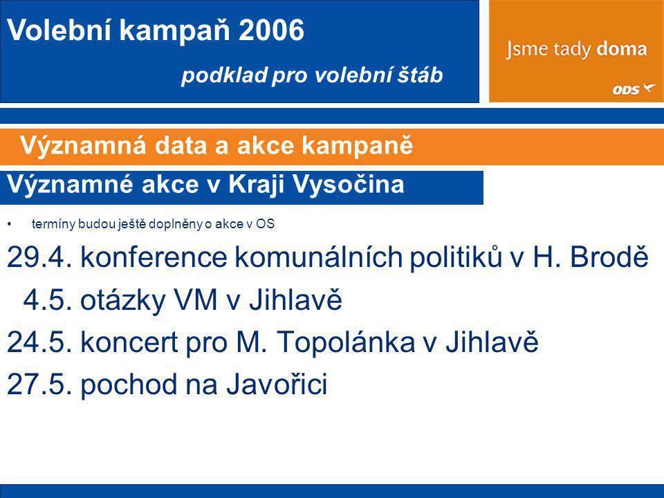 Volební kampaň 2006 podklad pro volební štáb Významná data a akce kampaně •t•termíny budou ještě doplněny o akce v OS 29.4.