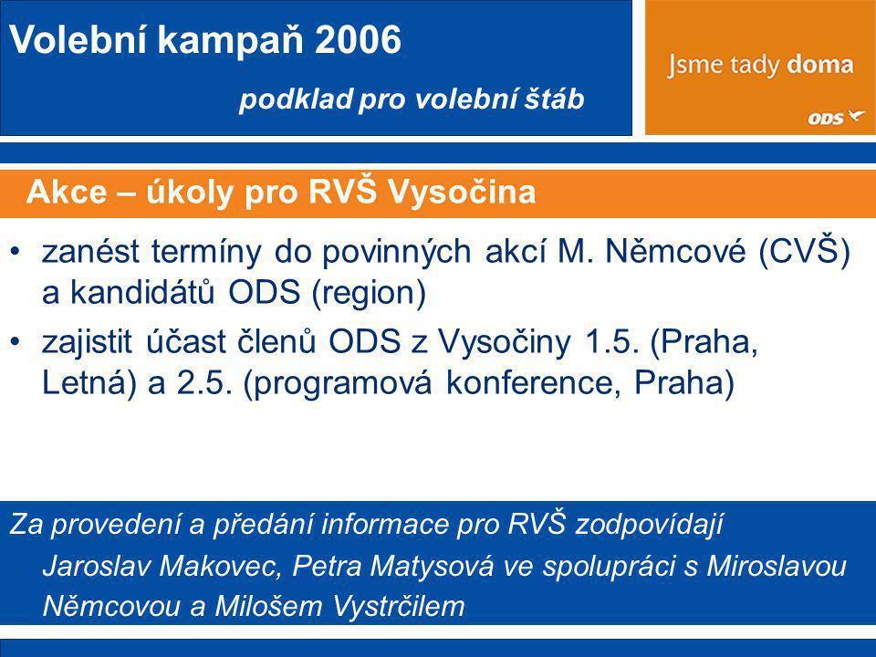 Volební kampaň 2006 podklad pro volební štáb Akce – úkoly pro RVŠ Vysočina •zanést termíny do povinných akcí M.