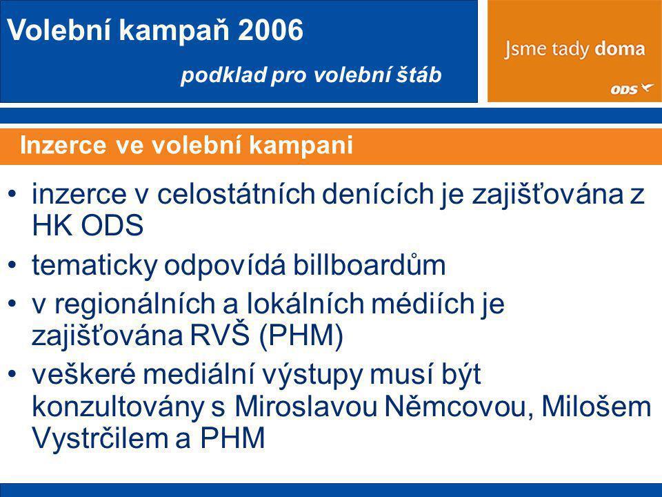 Volební kampaň 2006 podklad pro volební štáb Inzerce ve volební kampani •inzerce v celostátních denících je zajišťována z HK ODS •tematicky odpovídá billboardům •v regionálních a lokálních médiích je zajišťována RVŠ (PHM) •veškeré mediální výstupy musí být konzultovány s Miroslavou Němcovou, Milošem Vystrčilem a PHM