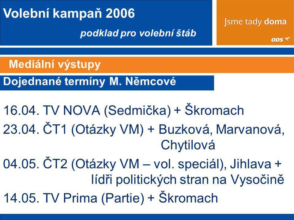 Volební kampaň 2006 podklad pro volební štáb Mediální výstupy 16.04.