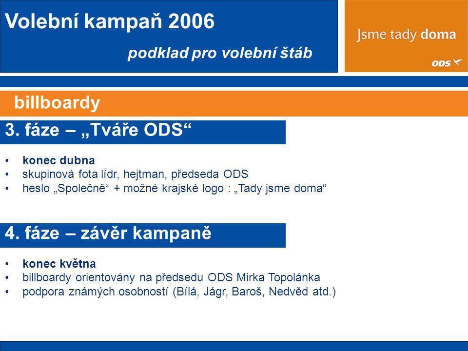 Volební kampaň 2006 podklad pro volební štáb billboardy 4.