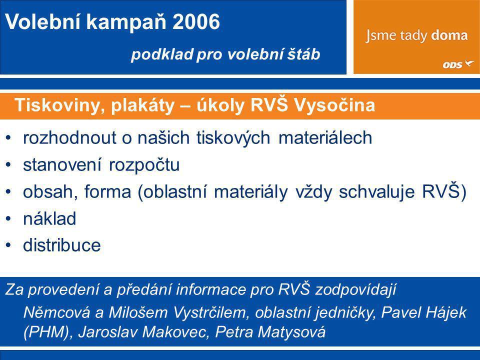 Volební kampaň 2006 podklad pro volební štáb Tiskoviny, plakáty – úkoly RVŠ Vysočina •rozhodnout o našich tiskových materiálech •stanovení rozpočtu •obsah, forma (oblastní materiály vždy schvaluje RVŠ) •náklad •distribuce Za provedení a předání informace pro RVŠ zodpovídají Němcová a Milošem Vystrčilem, oblastní jedničky, Pavel Hájek (PHM), Jaroslav Makovec, Petra Matysová
