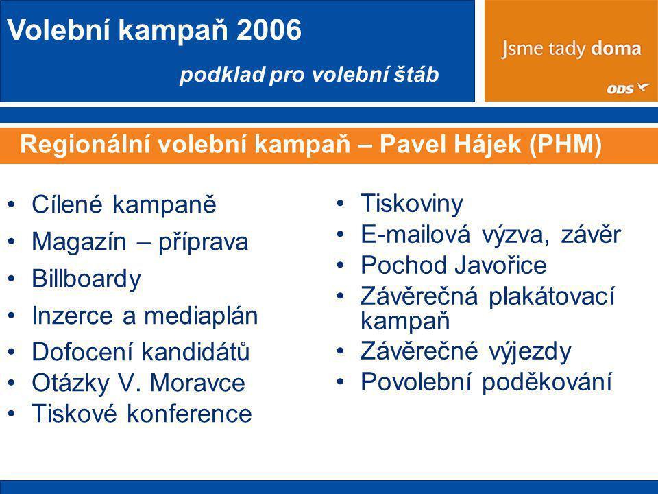 Volební kampaň 2006 podklad pro volební štáb Regionální volební kampaň – Pavel Hájek (PHM) •Cílené kampaně •Magazín – příprava •Billboardy •Inzerce a mediaplán •Dofocení kandidátů •Otázky V.