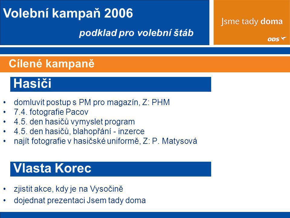 Volební kampaň 2006 podklad pro volební štáb Cílené kampaně •domluvit postup s PM pro magazín, Z: PHM •7.4.