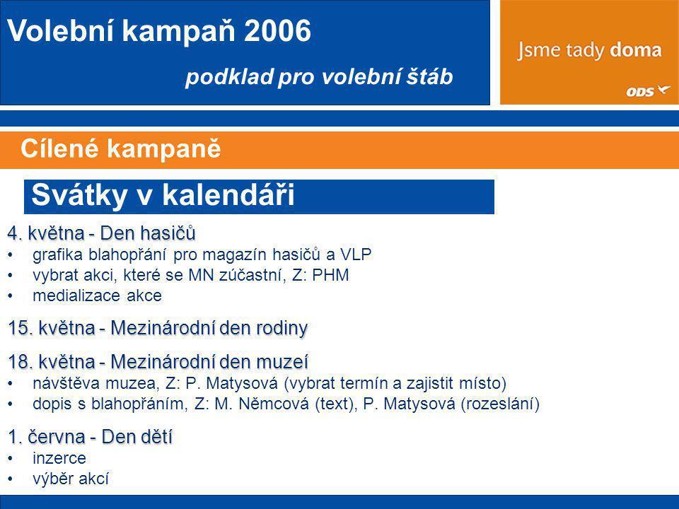Volební kampaň 2006 podklad pro volební štáb Cílené kampaně 4.