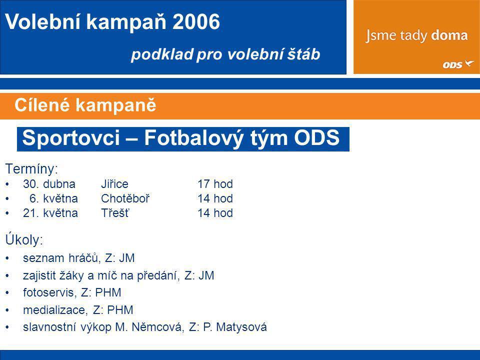 Volební kampaň 2006 podklad pro volební štáb Cílené kampaně Termíny: •30.