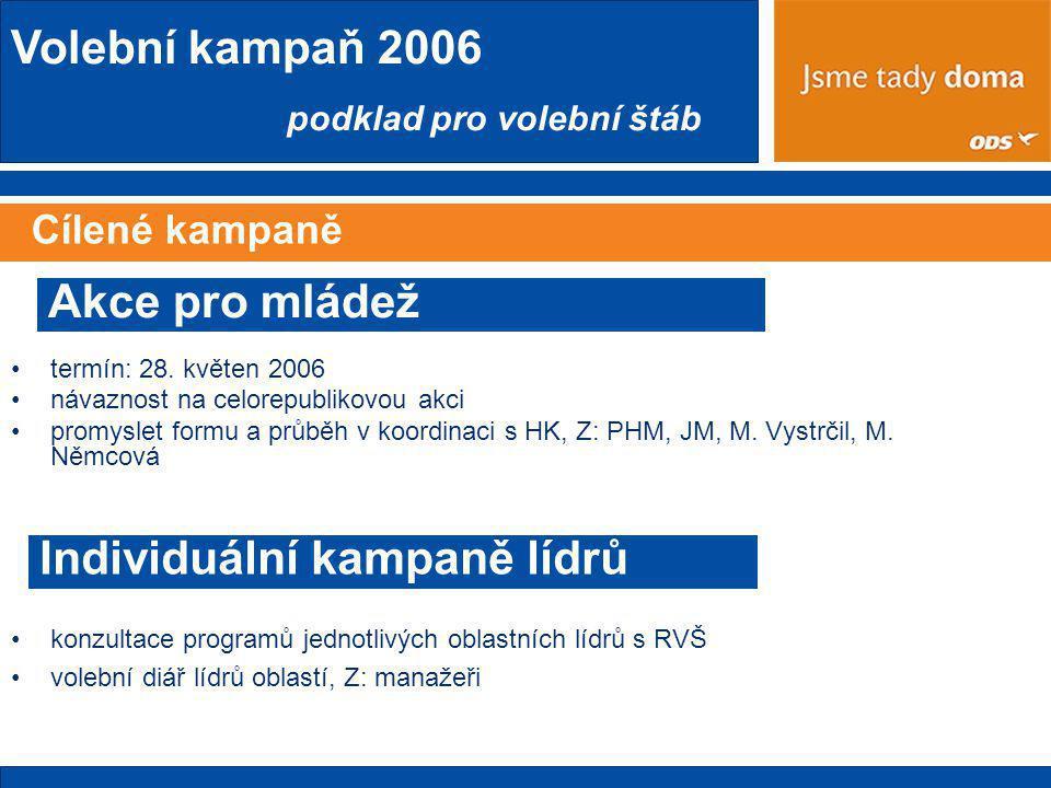 Volební kampaň 2006 podklad pro volební štáb Cílené kampaně •termín: 28.