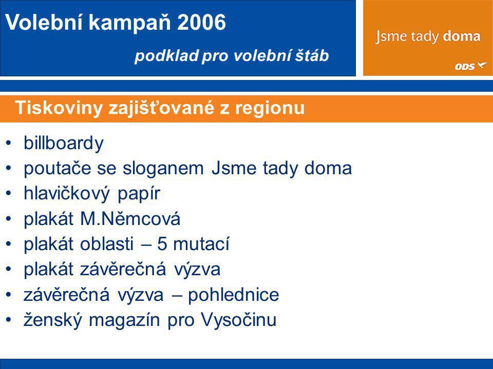 Volební kampaň 2006 podklad pro volební štáb Tiskoviny zajišťované z regionu •billboardy •poutače se sloganem Jsme tady doma •hlavičkový papír •plakát M.Němcová •plakát oblasti – 5 mutací •plakát závěrečná výzva •závěrečná výzva – pohlednice •ženský magazín pro Vysočinu