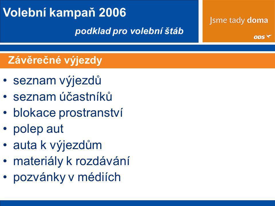 Volební kampaň 2006 podklad pro volební štáb Závěrečné výjezdy •seznam výjezdů •seznam účastníků •blokace prostranství •polep aut •auta k výjezdům •materiály k rozdávání •pozvánky v médiích