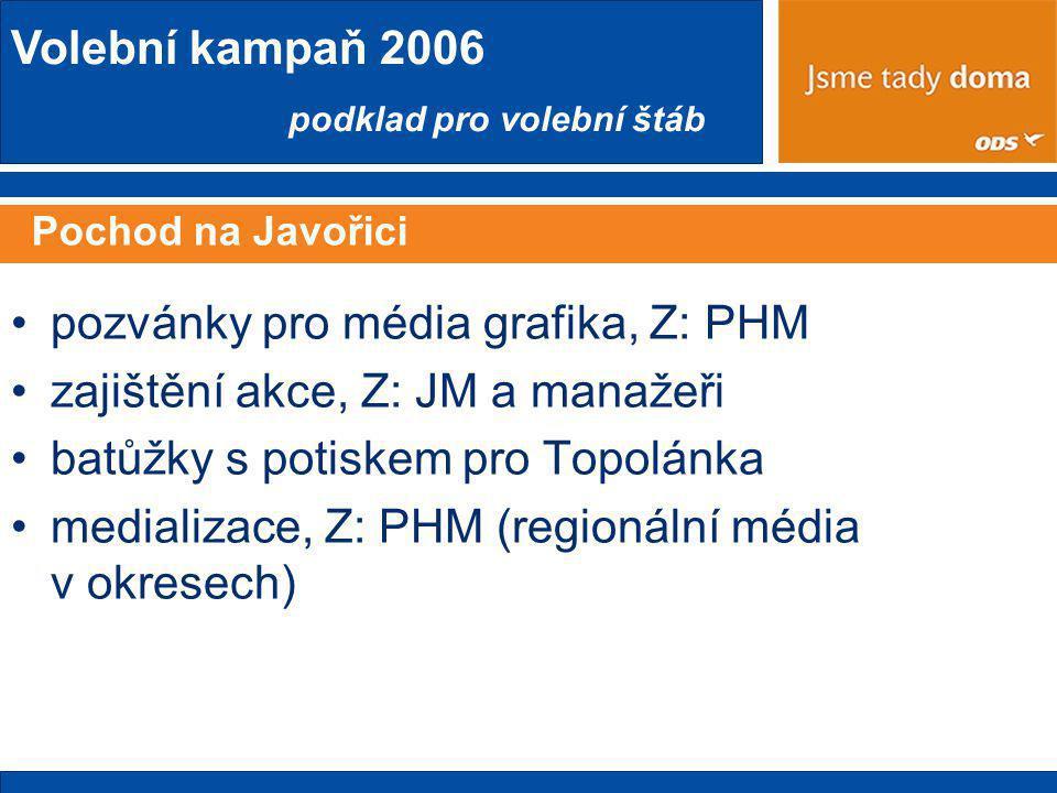 Volební kampaň 2006 podklad pro volební štáb Pochod na Javořici •pozvánky pro média grafika, Z: PHM •zajištění akce, Z: JM a manažeři •batůžky s potiskem pro Topolánka •medializace, Z: PHM (regionální média v okresech)