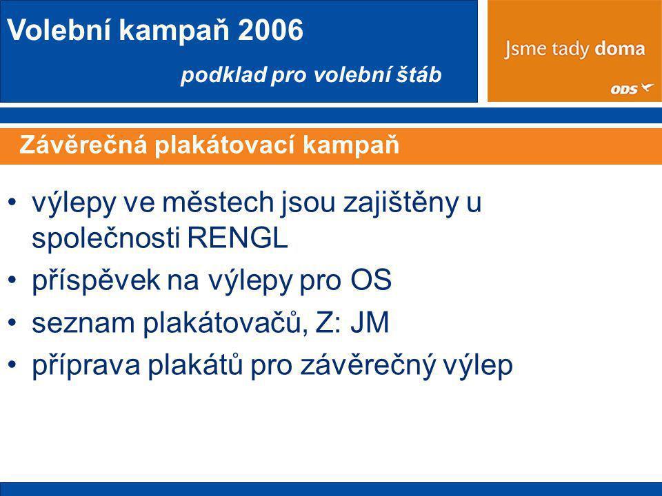 Volební kampaň 2006 podklad pro volební štáb Závěrečná plakátovací kampaň •výlepy ve městech jsou zajištěny u společnosti RENGL •příspěvek na výlepy pro OS •seznam plakátovačů, Z: JM •příprava plakátů pro závěrečný výlep