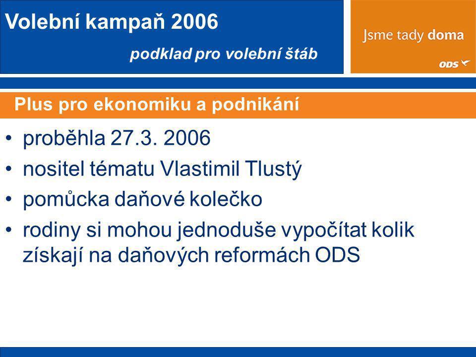 Volební kampaň 2006 podklad pro volební štáb Plus pro ekonomiku a podnikání •proběhla 27.3.