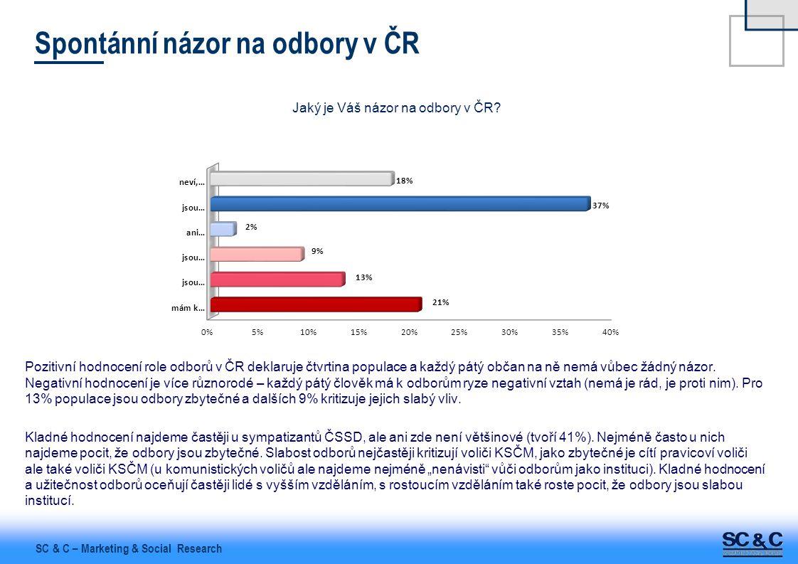 SC & C – Marketing & Social Research Spontánní názor na odbory v ČR Pozitivní hodnocení role odborů v ČR deklaruje čtvrtina populace a každý pátý obča