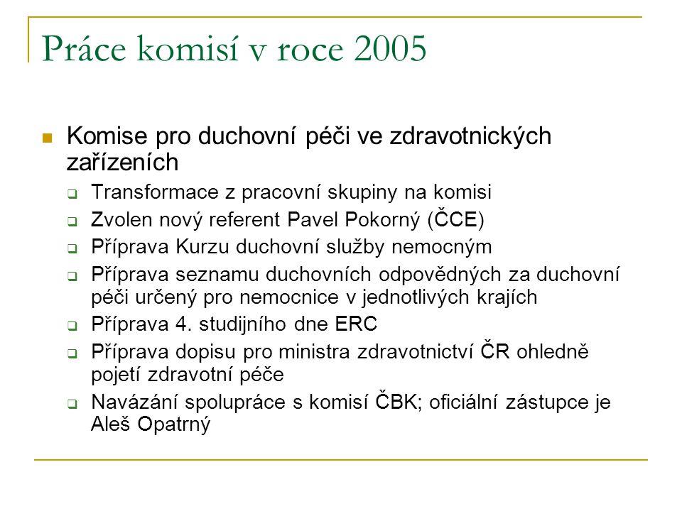  Komise pro duchovní péči ve zdravotnických zařízeních  Transformace z pracovní skupiny na komisi  Zvolen nový referent Pavel Pokorný (ČCE)  Přípr