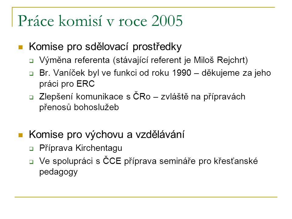 Práce komisí v roce 2005  Komise pro sdělovací prostředky  Výměna referenta (stávající referent je Miloš Rejchrt)  Br. Vaníček byl ve funkci od rok