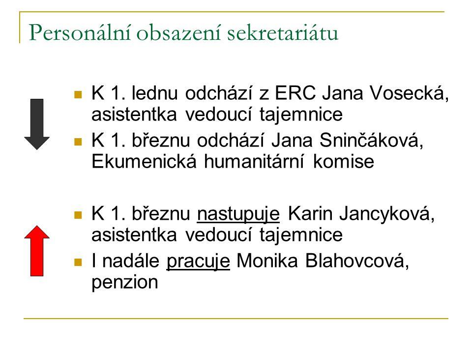 Personální obsazení sekretariátu  K 1. lednu odchází z ERC Jana Vosecká, asistentka vedoucí tajemnice  K 1. březnu odchází Jana Sninčáková, Ekumenic