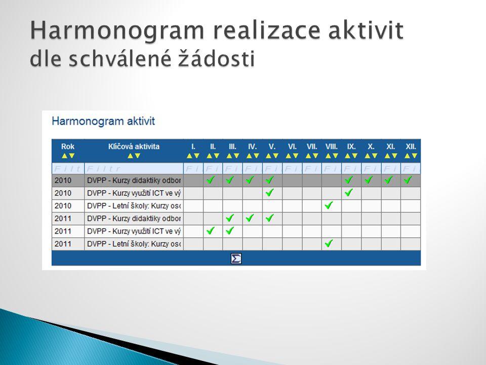 nově vytvářené kurzy : • M-1,2roč. • M-3. roč. • ICT