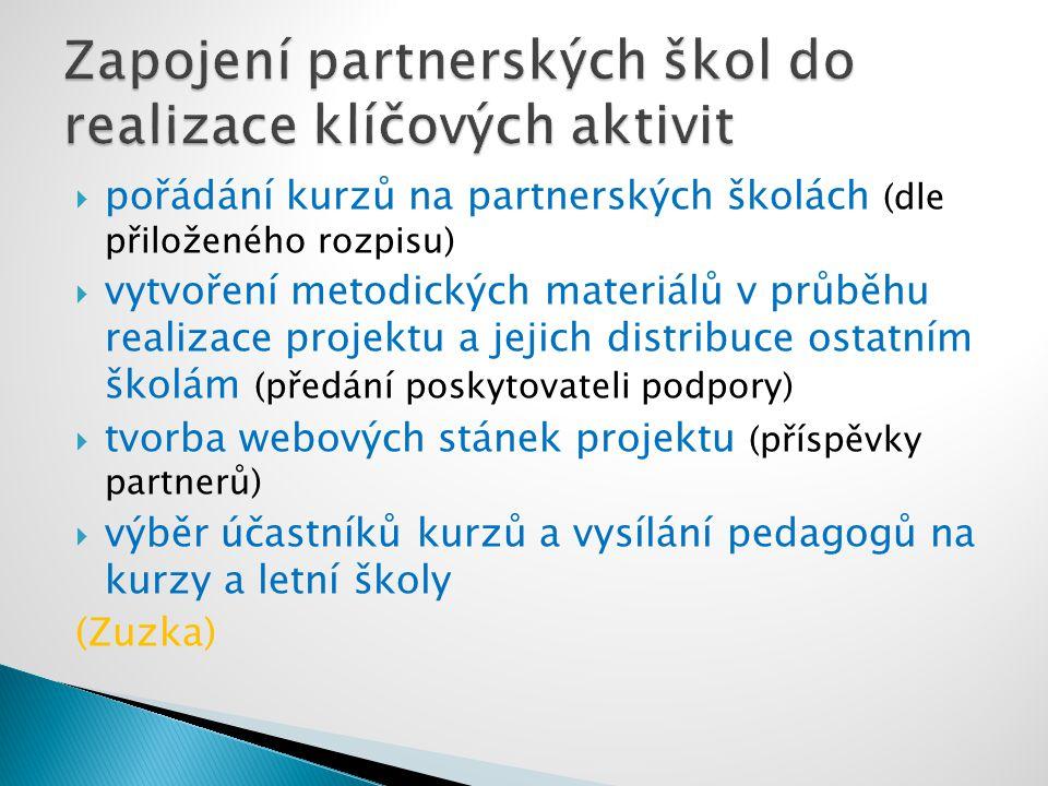  pořádání kurzů na partnerských školách (dle přiloženého rozpisu)  vytvoření metodických materiálů v průběhu realizace projektu a jejich distribuce