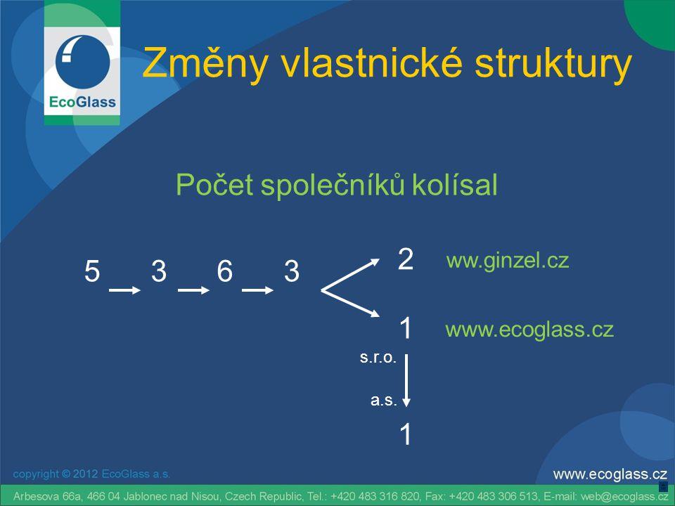 Změny vlastnické struktury Počet společníků kolísal 5 3 6 3 1 2 ww.ginzel.cz www.ecoglass.cz 1 s.r.o. a.s.