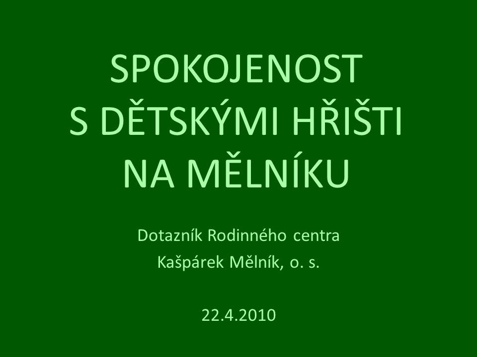 SPOKOJENOST S DĚTSKÝMI HŘIŠTI NA MĚLNÍKU Dotazník Rodinného centra Kašpárek Mělník, o. s. 22.4.2010