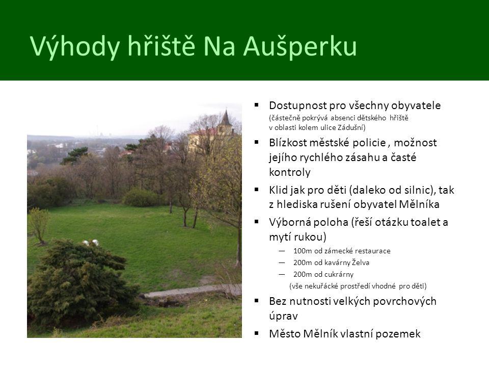 Výhody hřiště Na Aušperku  Dostupnost pro všechny obyvatele (částečně pokrývá absenci dětského hřiště v oblasti kolem ulice Zádušní)  Blízkost městs