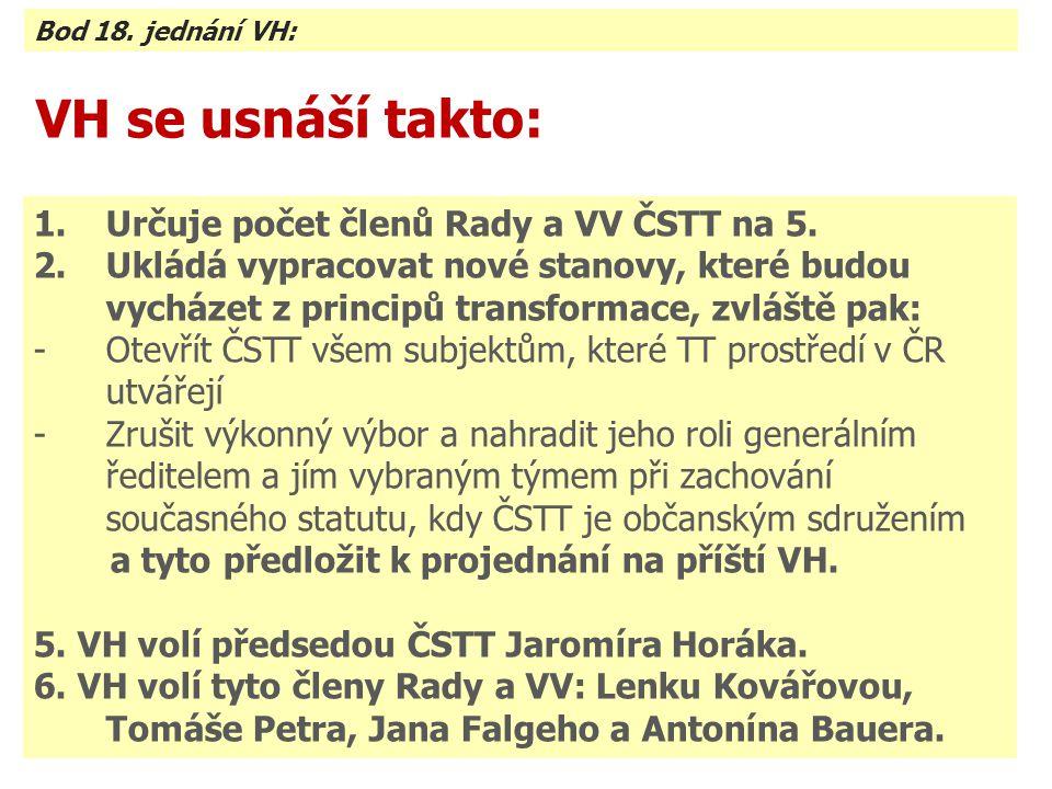 1.Určuje počet členů Rady a VV ČSTT na 5.