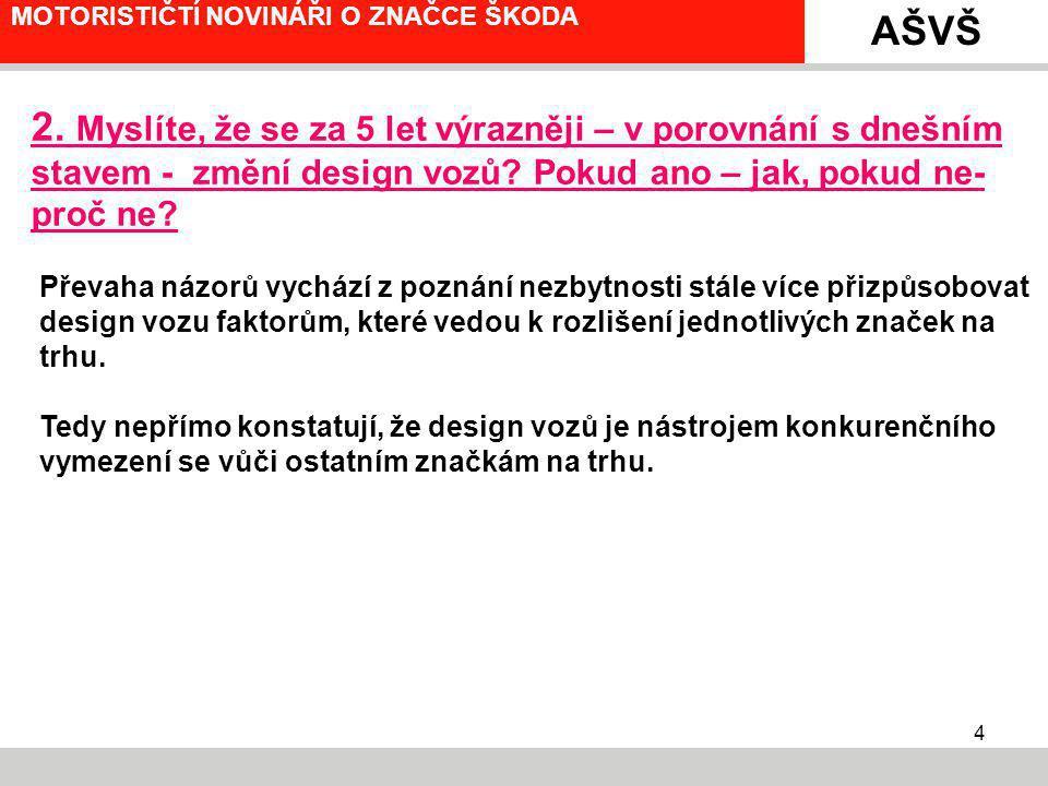 5 MOTORISTIČTÍ NOVINÁŘI O ZNAČCE ŠKODA 4.