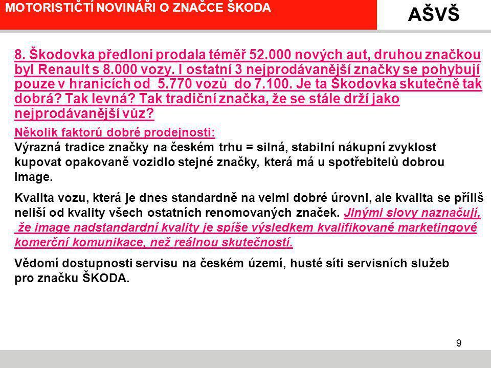 10 MOTORISTIČTÍ NOVINÁŘI O ZNAČCE ŠKODA 9.