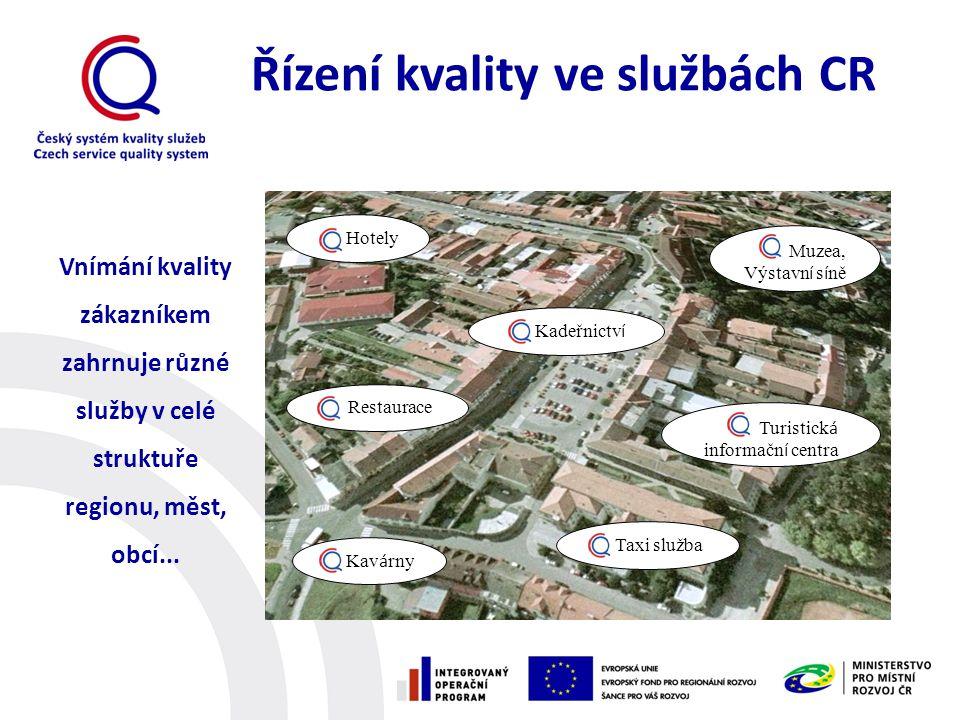 Řízení kvality ve službách CR Vnímání kvality zákazníkem zahrnuje různé služby v celé struktuře regionu, měst, obcí... Hotely Kadeřnictv í Restaurace