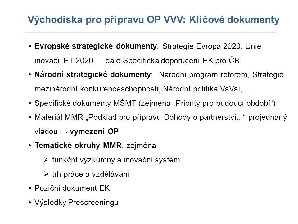 Východiska pro přípravu OP VVV: Klíčové dokumenty •Evropské strategické dokumenty: Strategie Evropa 2020, Unie inovací, ET 2020…; dále Specifická dopo