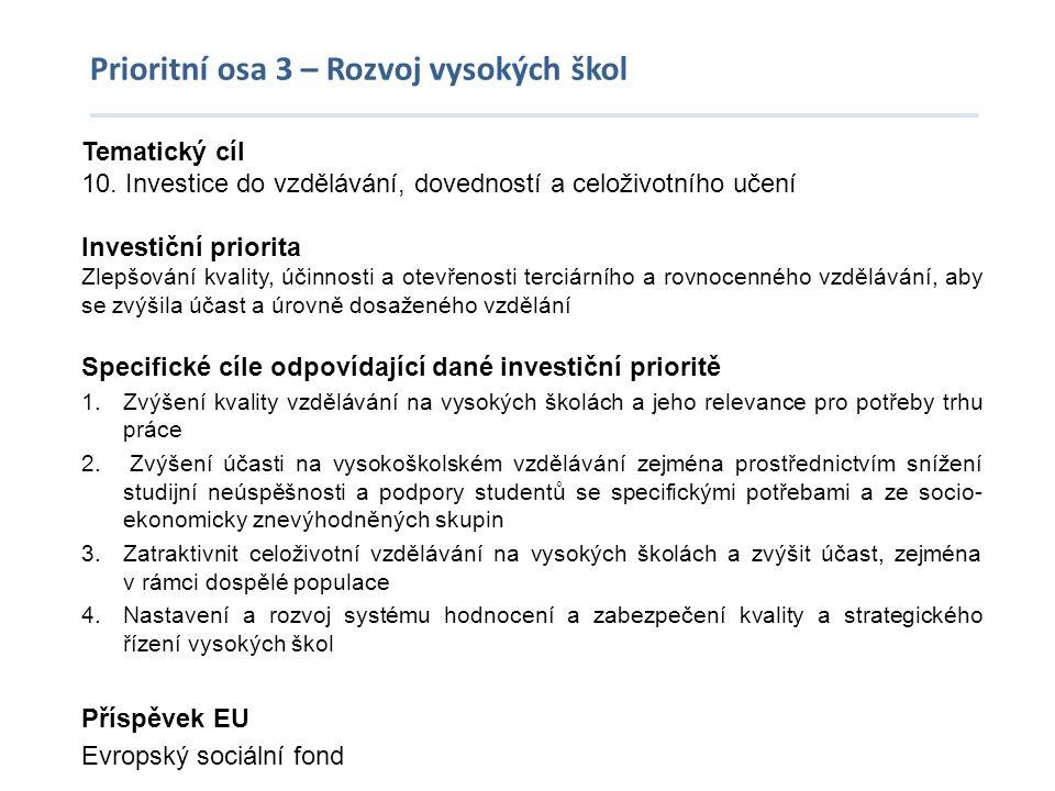 Prioritní osa 3 – Rozvoj vysokých škol Tematický cíl 10. Investice do vzdělávání, dovedností a celoživotního učení Investiční priorita Zlepšování kval