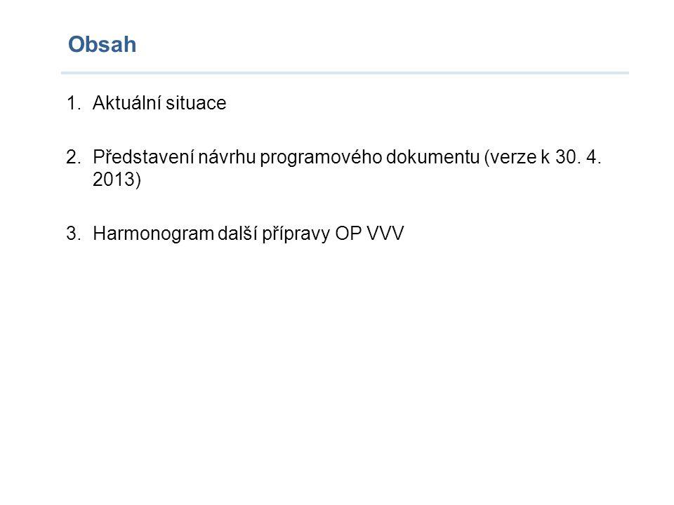 Obsah 1.Aktuální situace 2.Představení návrhu programového dokumentu (verze k 30. 4. 2013) 3.Harmonogram další přípravy OP VVV