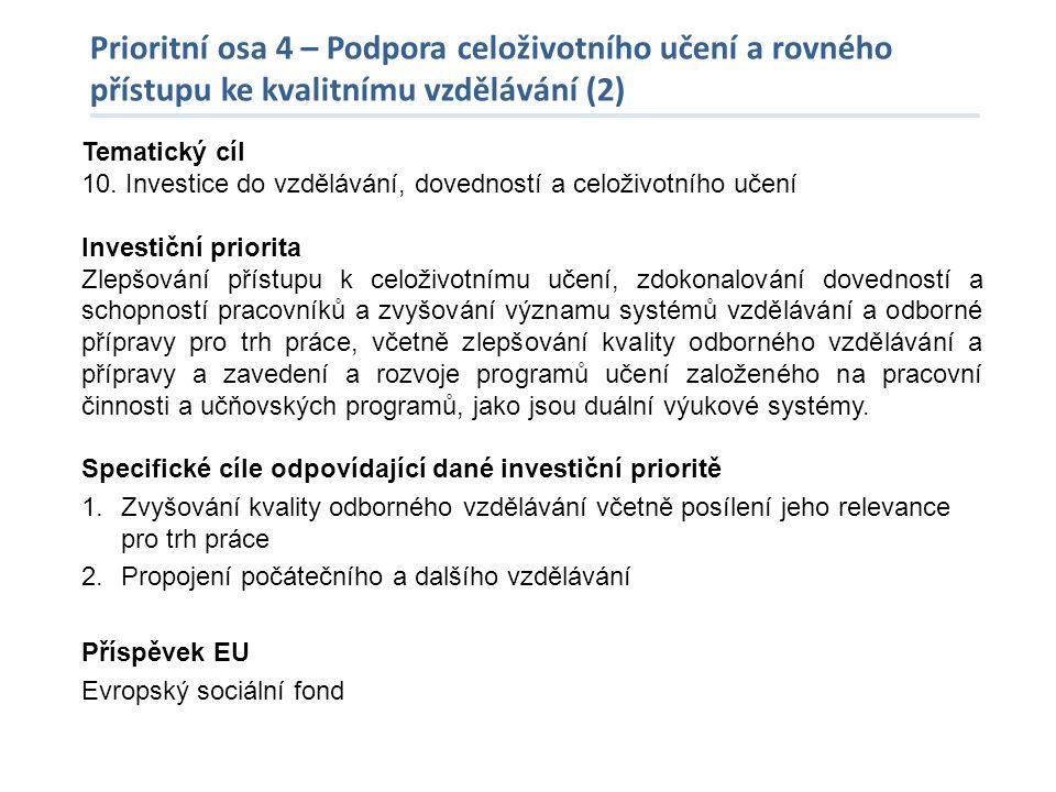 Prioritní osa 4 – Podpora celoživotního učení a rovného přístupu ke kvalitnímu vzdělávání (2) Tematický cíl 10. Investice do vzdělávání, dovedností a