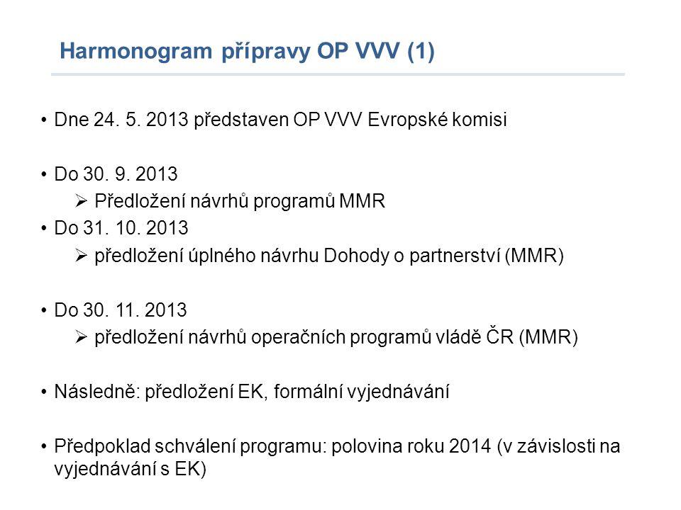 Harmonogram přípravy OP VVV (1) •Dne 24. 5. 2013 představen OP VVV Evropské komisi •Do 30. 9. 2013  Předložení návrhů programů MMR •Do 31. 10. 2013 