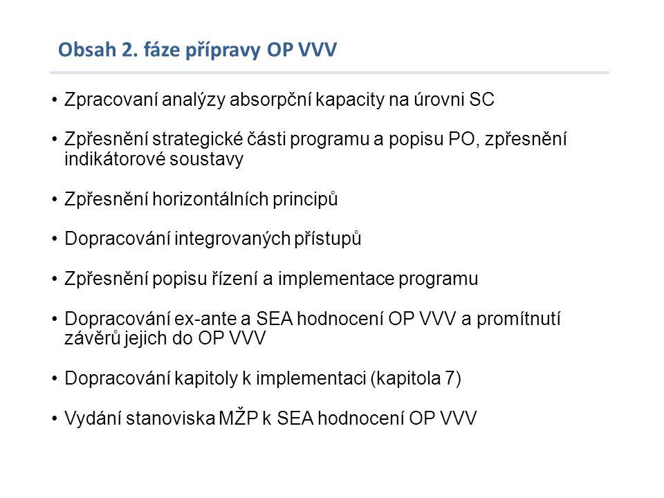 Obsah 2. fáze přípravy OP VVV •Zpracovaní analýzy absorpční kapacity na úrovni SC •Zpřesnění strategické části programu a popisu PO, zpřesnění indikát