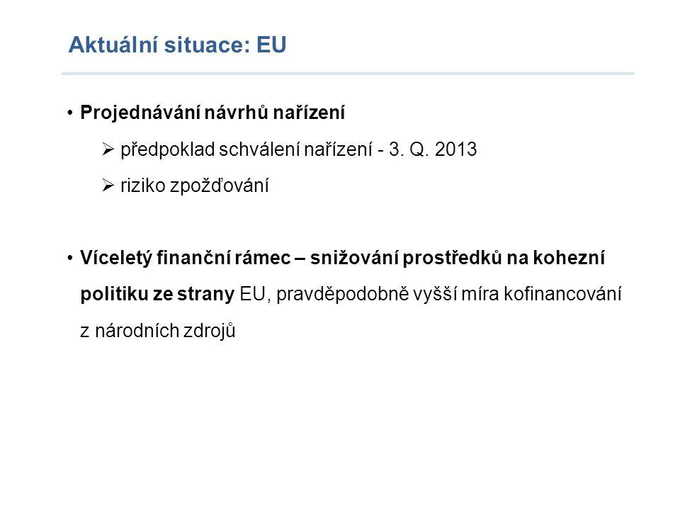 Aktuální situace: EU •Projednávání návrhů nařízení  předpoklad schválení nařízení - 3. Q. 2013  riziko zpožďování •Víceletý finanční rámec – snižová