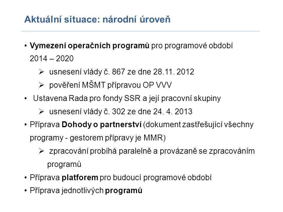 Aktuální situace: národní úroveň •Vymezení operačních programů pro programové období 2014 – 2020  usnesení vlády č. 867 ze dne 28.11. 2012  pověření