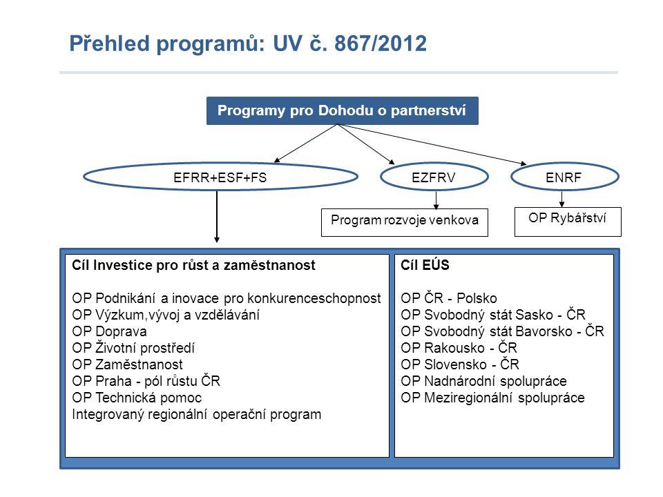Přehled programů: UV č. 867/2012 Programy pro Dohodu o partnerství EFRR+ESF+FS EZFRV ENRF Program rozvoje venkova OP Rybářství Cíl Investice pro růst
