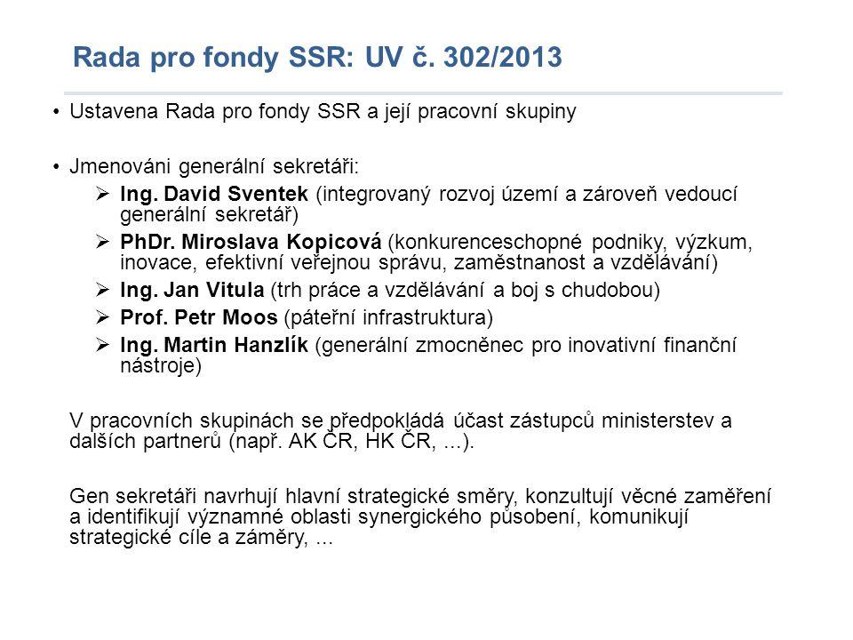 Rada pro fondy SSR: UV č. 302/2013 •Ustavena Rada pro fondy SSR a její pracovní skupiny •Jmenováni generální sekretáři:  Ing. David Sventek (integrov