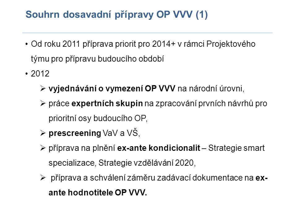 Souhrn dosavadní přípravy OP VVV (2) •2013 (leden)  zřízen Řídicí výbor OP VVV a pracovní skupiny •Konec března 2013 – předložena 1.